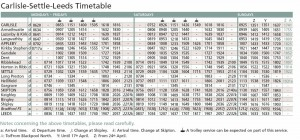 Carlisle Settle Timetable